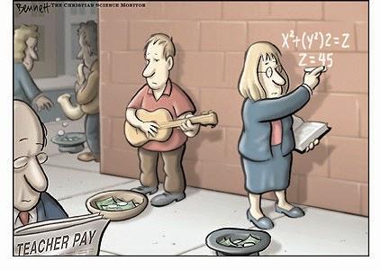penetapan gaji pengajar